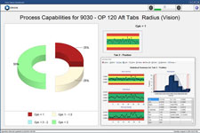 OrionQS-process-capabilites
